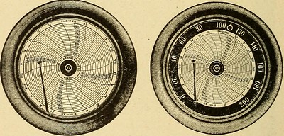 "Image from page 119 of ""Locomotive appliances"" (1901)"
